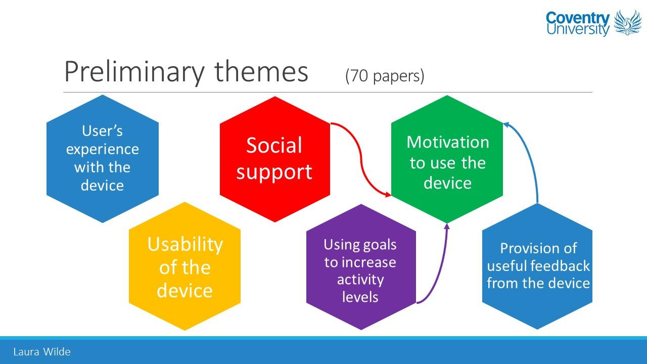 LAURA WILDE BPS 2018 Presentation v1.0 themes